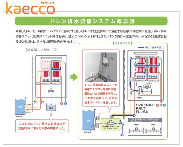 kaecco カエッコ ドレン排水切替システム概念図