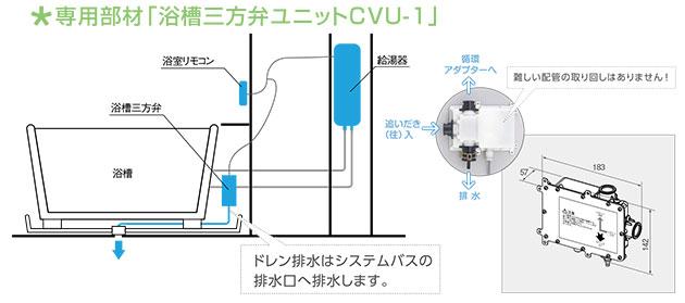 専用部材「浴槽三方弁ユニットCVU-1